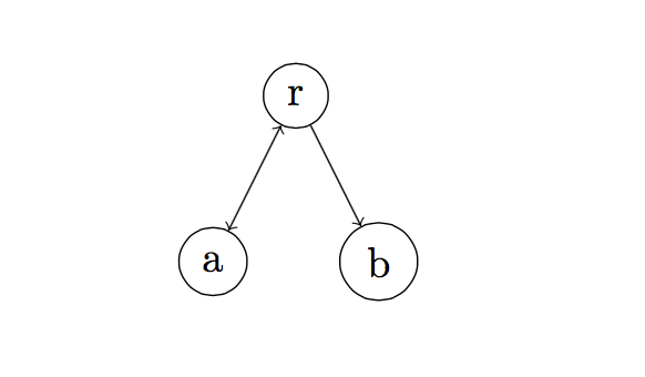 multiple-edge-types-tree-latex