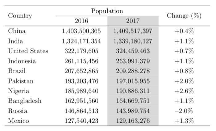Control the width of table columns (tabular) in LaTeX – texblog