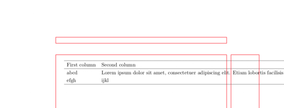 Control the width of table columns (tabular) in LaTeX – texblog