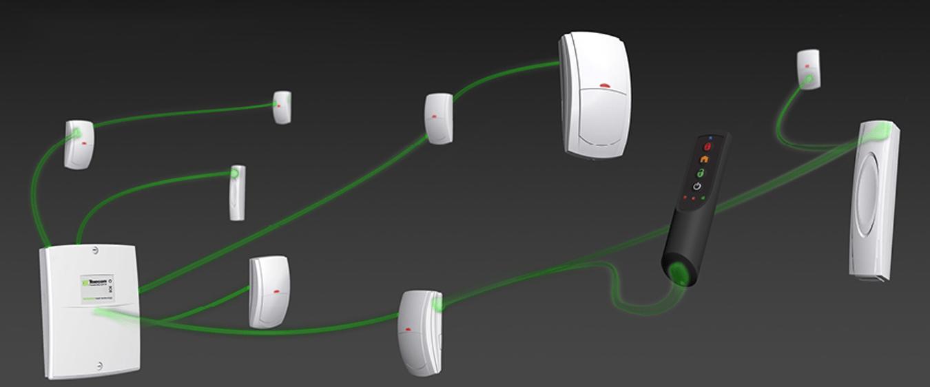 Texecom Sensors