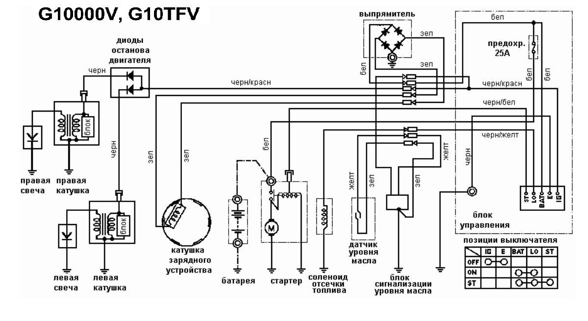Техэнергощит Электросхемы генераторов автоматика для