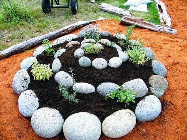 Ιδέες Διακόσμησης κήπου με βράχια και πέτρες6