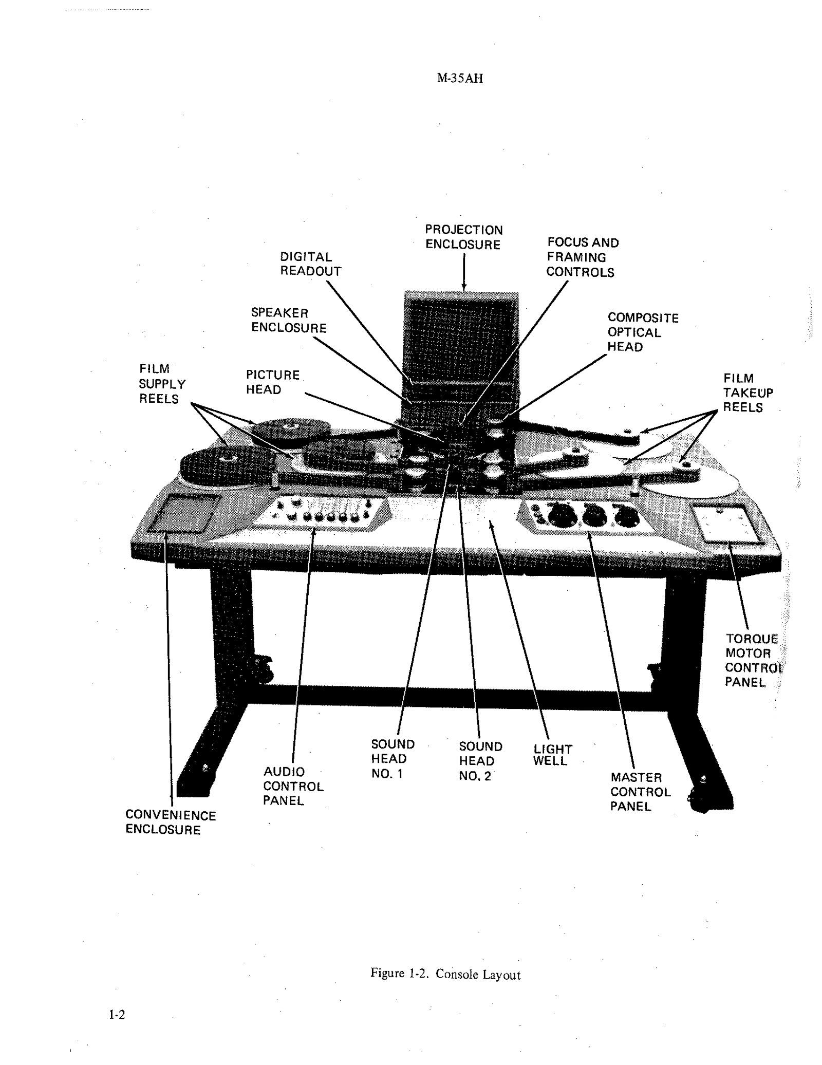 Moviola Six-Plate 35mm Flatbed Console Editor M-35AH