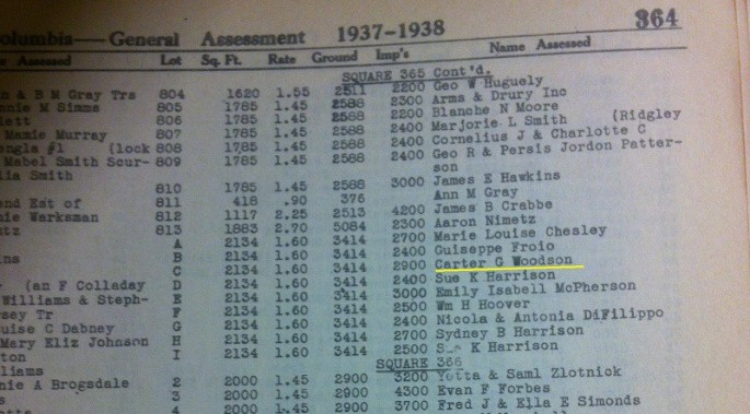 Image of 1937-38 General Assessment. RG 351, entry P 1. Woodson's name is highlighted.