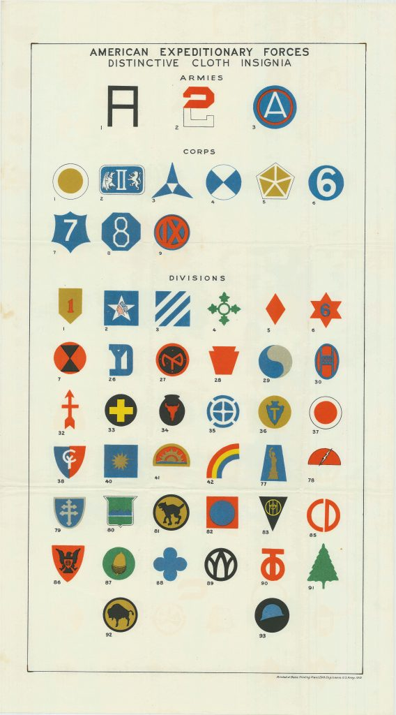 chart of distinctive cloth insignia