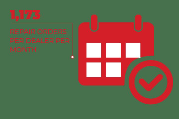 repair orders per dealer per month calendar icon