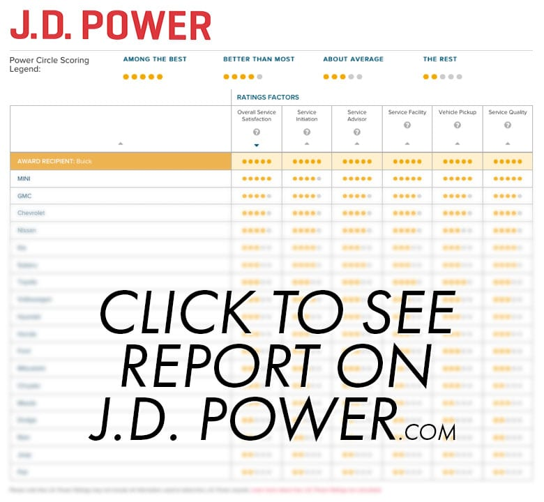 How CSI Impacts the Auto Manufacturers - JD Power