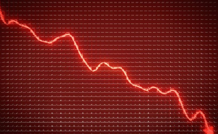 US-China Tensions make the stock market go Red!