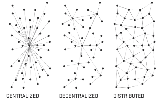 Protocol Z: The distributed social organization of zombies