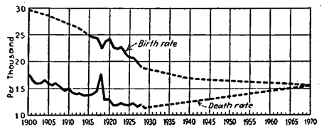 Biology's Bomb: Graphing 'Explosive' Population Growth in