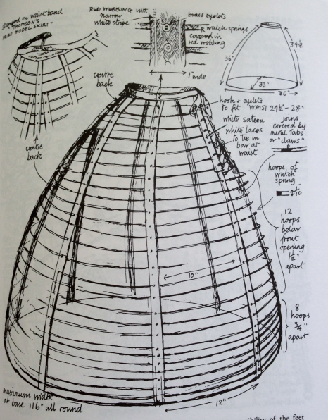 Nancy Bradfield Sketch Of Snowshill Cage Crinoline 1860s