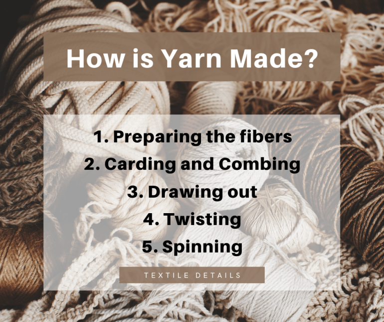 what is yarn how is it made
