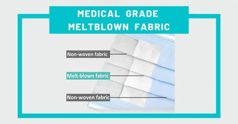 Medical Grade Meltblown Fabric