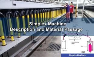 simplex machine passes diagram