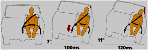 Operation sequence of side airbag