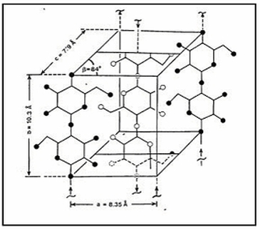 cellulose structure of rayon fiber