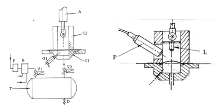 Basic construction of the air permeability tester
