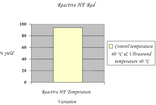 Reactive HF Red