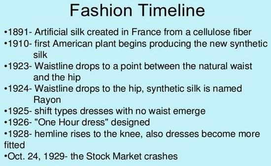 Fashion timeline 1891-1929