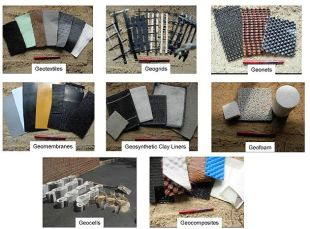 Different categories of geosynthetics
