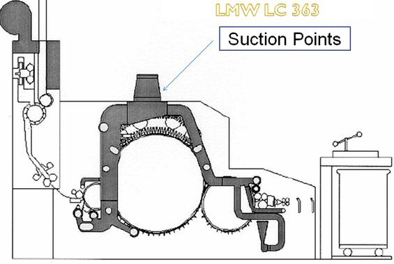 LMW LC 363