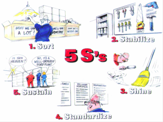 5S- system
