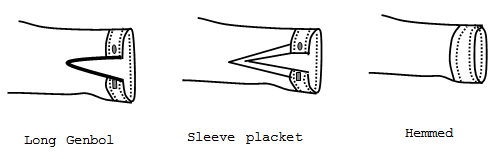 Sleeve styles