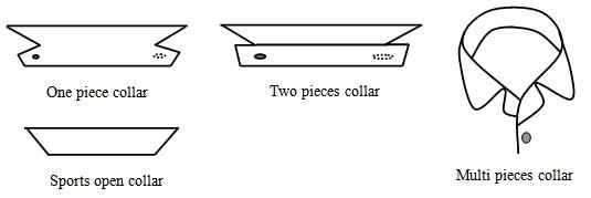 Parts of shirt's collar