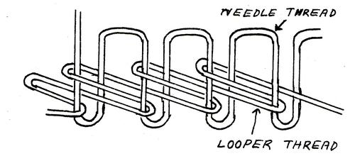 Stitch type- 401