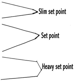 needle set point