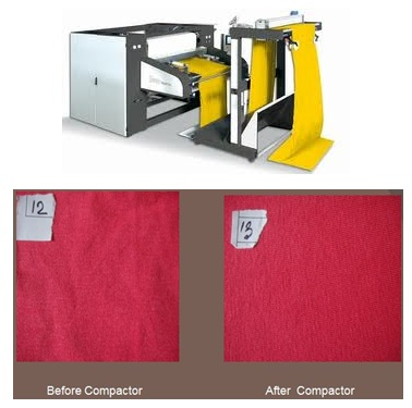 Fabric Compacting
