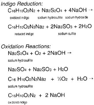 Reaction of vat dyes