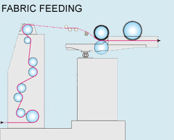 Fabric Feeding System