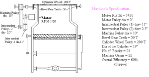 gearing diagram of single jersey circular knitting machine