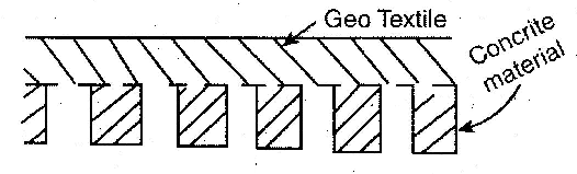 uses of geotextile in construction