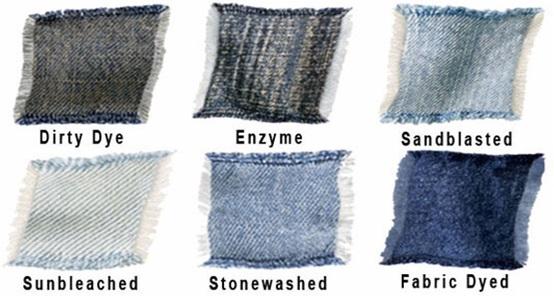 Different samples of denim wash