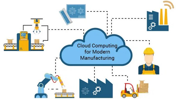 cloud computing in apparel industry
