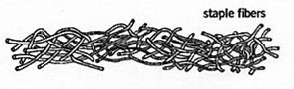 Staple fiber
