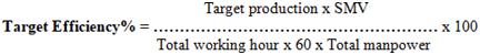 Target Efficiency