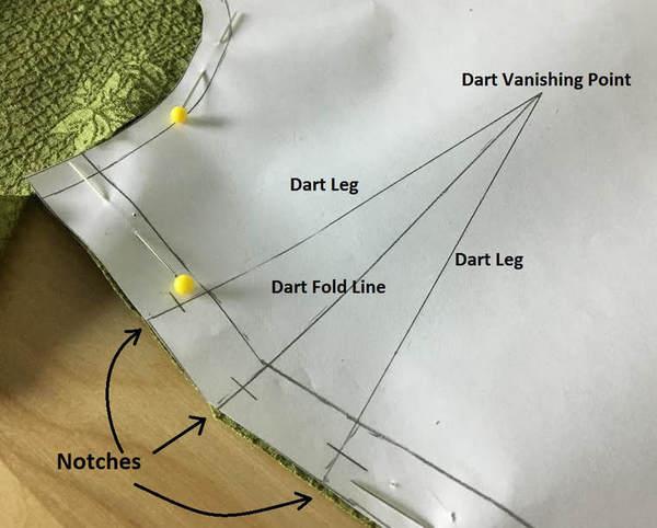 single dart-sewing beginners