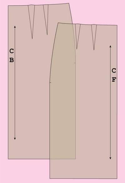 skirt or pant type of dart