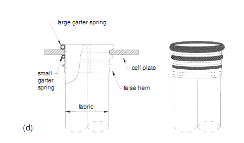 Garter springs