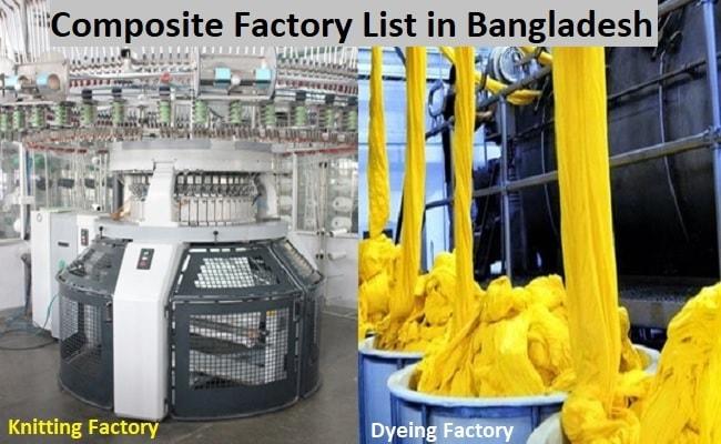 Composite textile factory list in Bangladesh