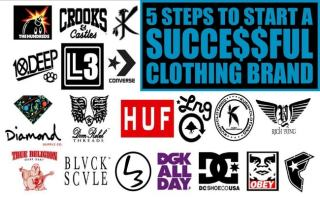 How to start a clothing brand