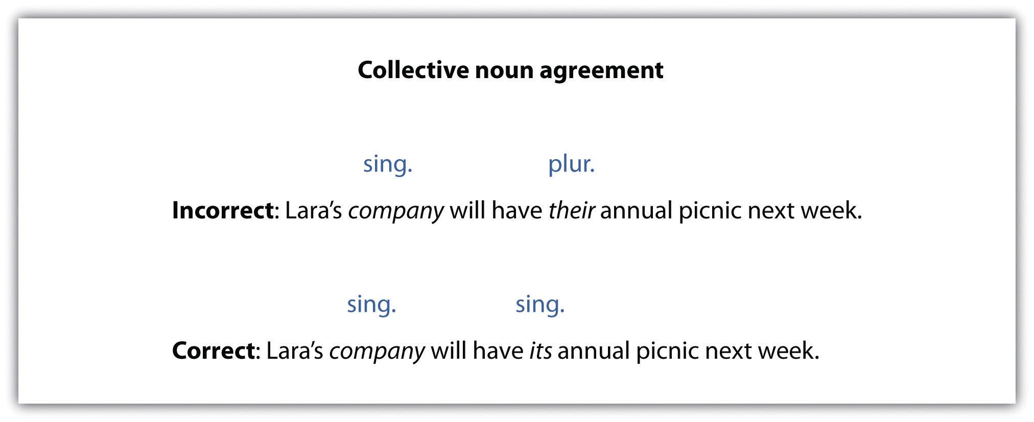 Revising Sentences Worksheet