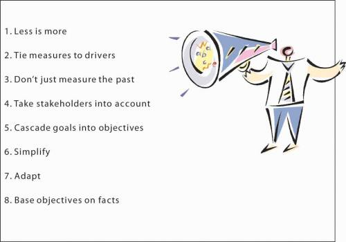 Characteristics of Effective Goals and Objectives