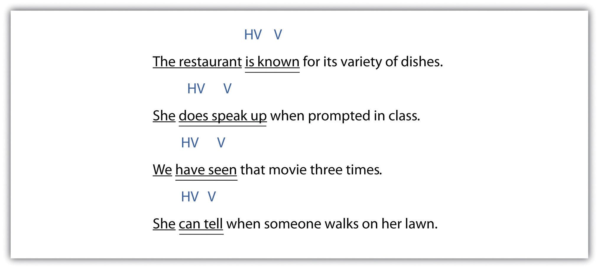 2 1 Sentence Writing