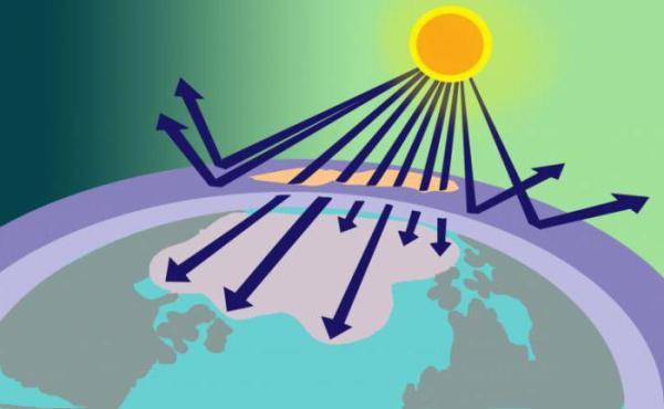 Откуда взялся озон и его роль в природе
