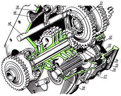 МТЗ-82: схема переключения передач, порядок переключения режимов