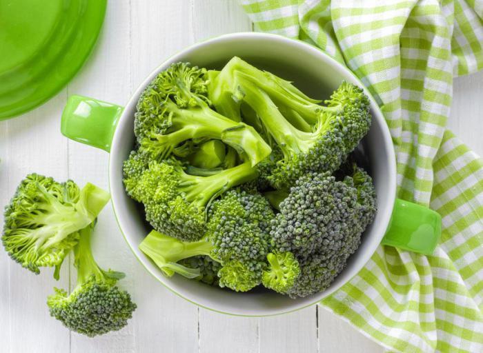 18 продуктов, которые мы едим неправильно